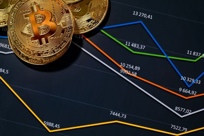 FXBullion Trading Assets